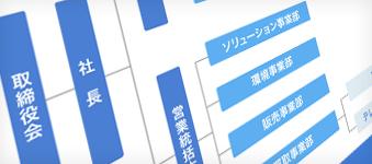 グッドトレードジャパン 組織体制についてご紹介します